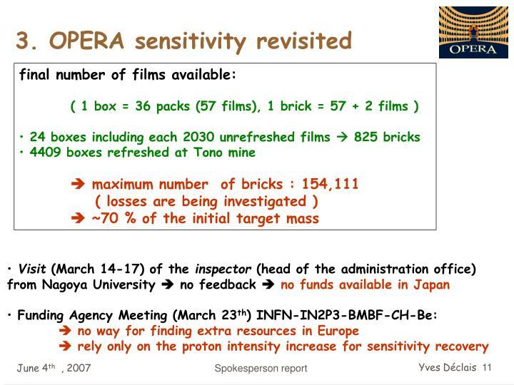 3. OPERA sensitivity revisited