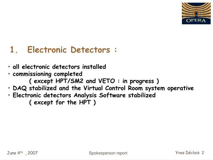 Electronic Detectors :