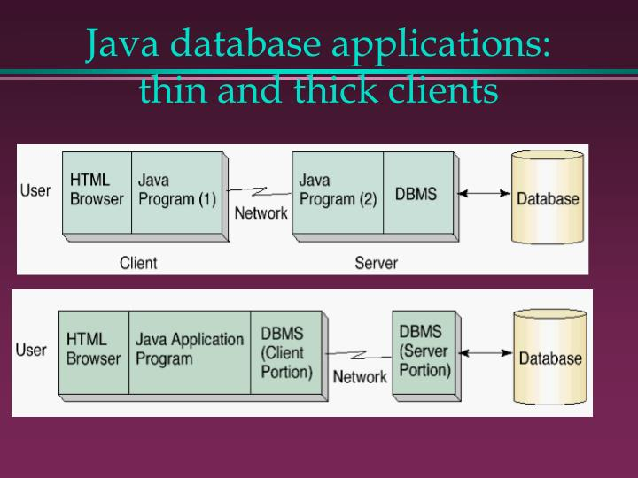 Java database applications: thin and thick clients