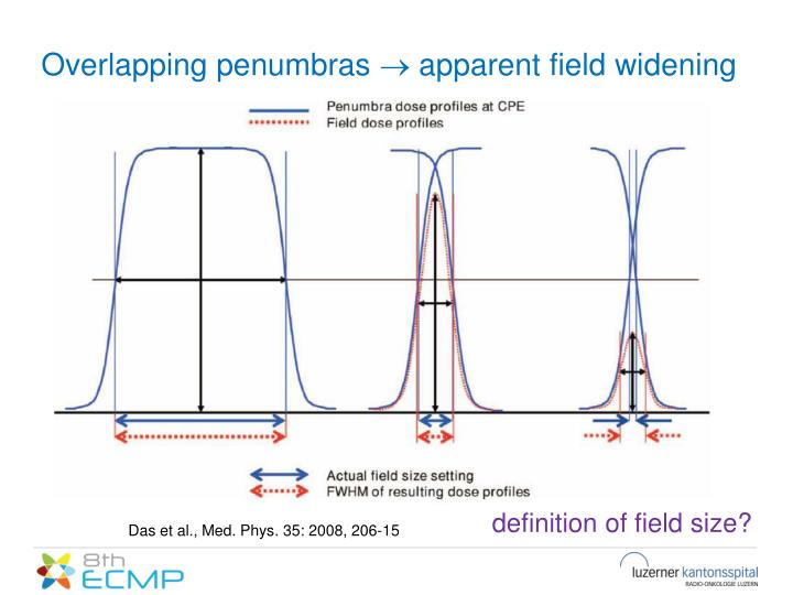 Overlapping penumbras