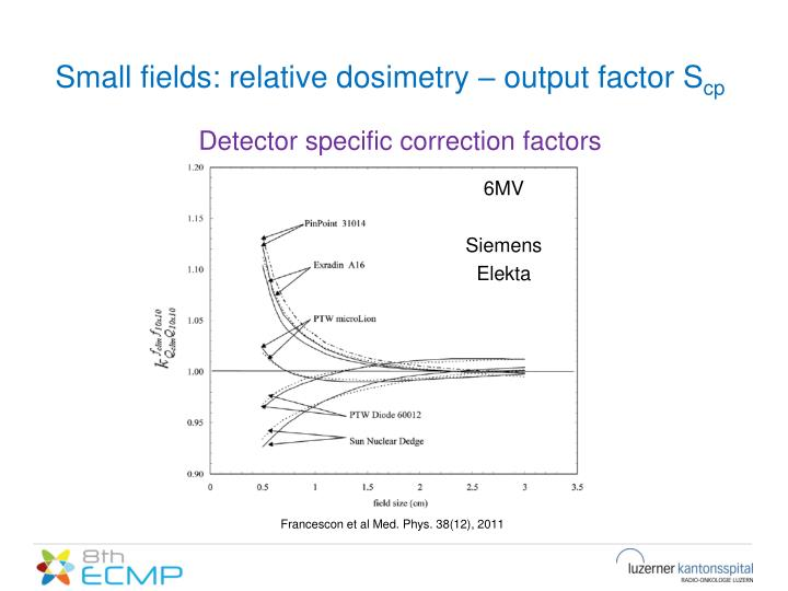 Small fields: relative dosimetry