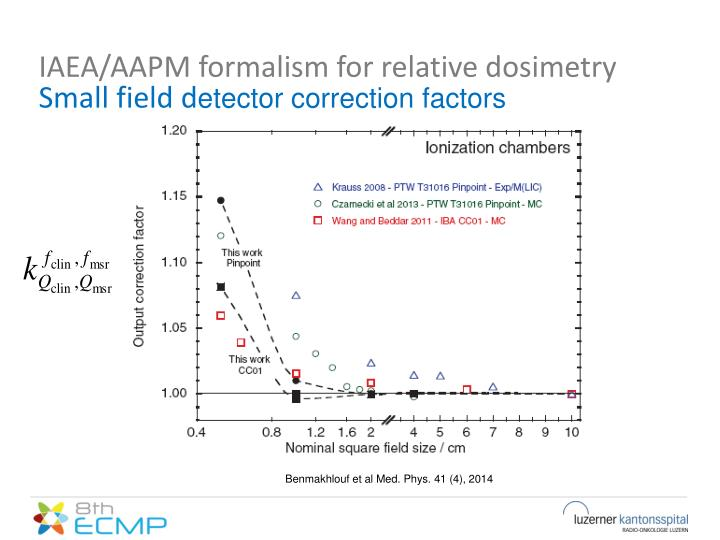IAEA/AAPM formalism for relative dosimetry