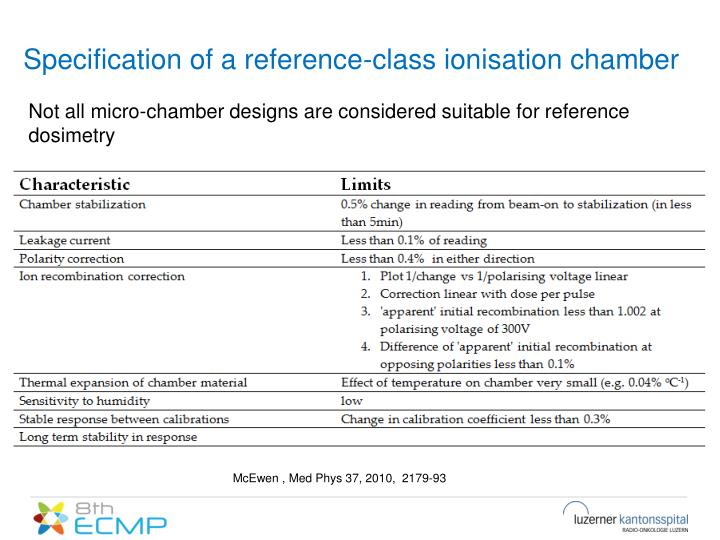 Specification of a reference-class ionisation chamber