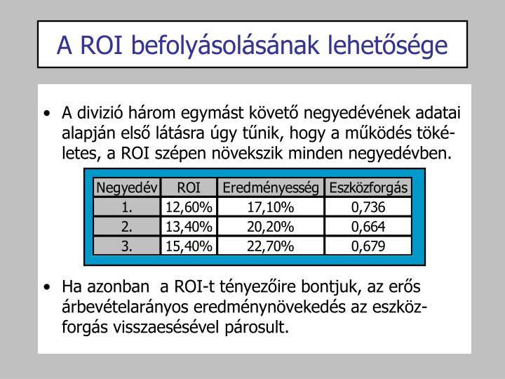 A ROI befolyásolásának lehetősége
