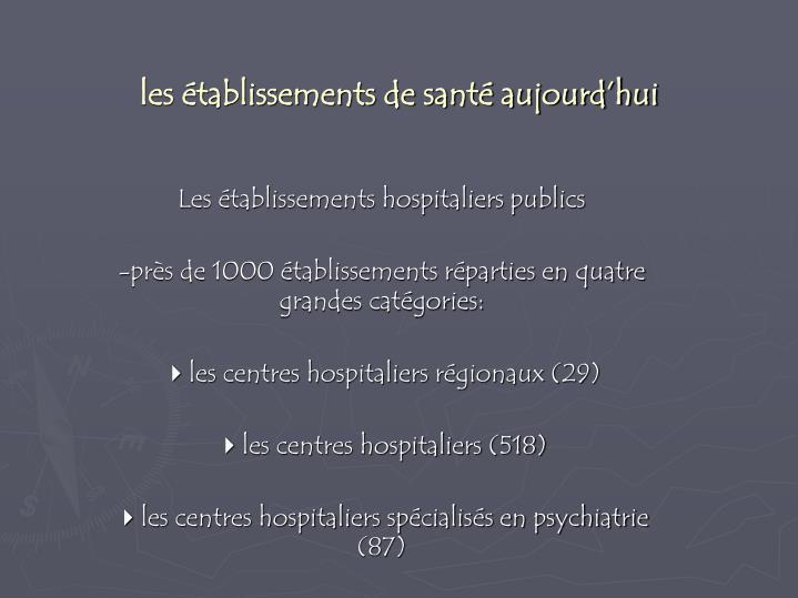 les établissements de santé aujourd'hui