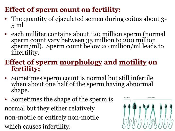 Effect of sperm count on fertility: