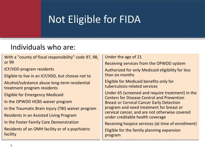 Not Eligible for FIDA