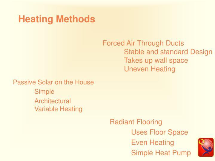 Heating Methods