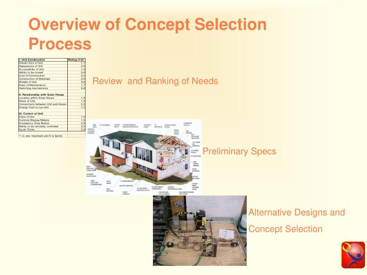 Overview of concept selection process