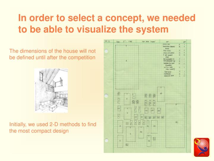 In order to select a concept, we needed to be able to visualize the system