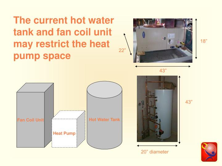 The current hot water tank and fan coil unit may restrict the heat pump space