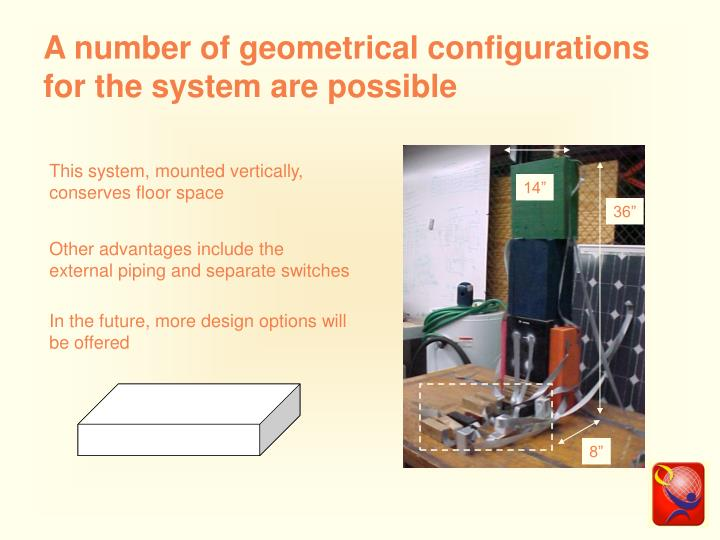A number of geometrical configurations for the system are possible