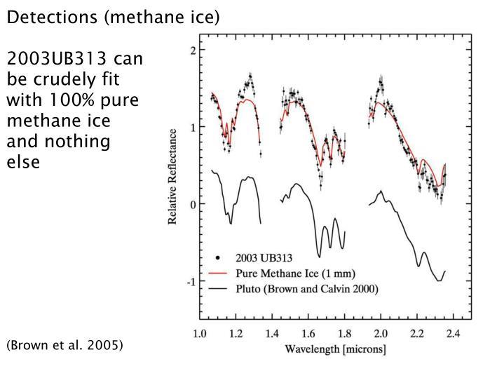 Detections (methane ice)