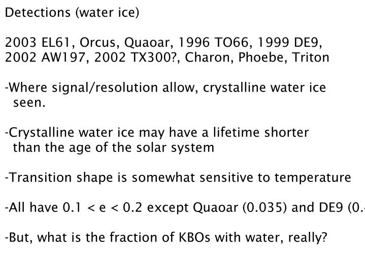 Detections (water ice)