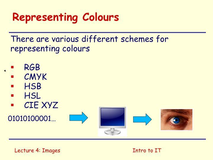 Representing Colours