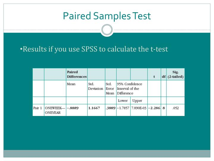 Paired Samples Test