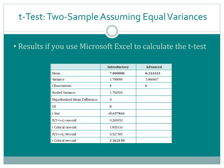 t-Test: Two-Sample Assuming Equal Variances