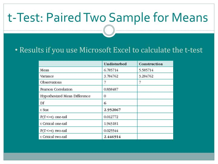 t-Test: Paired Two Sample for Means