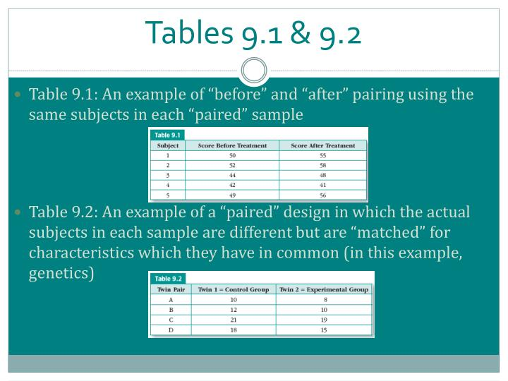 Tables 9.1 & 9.2