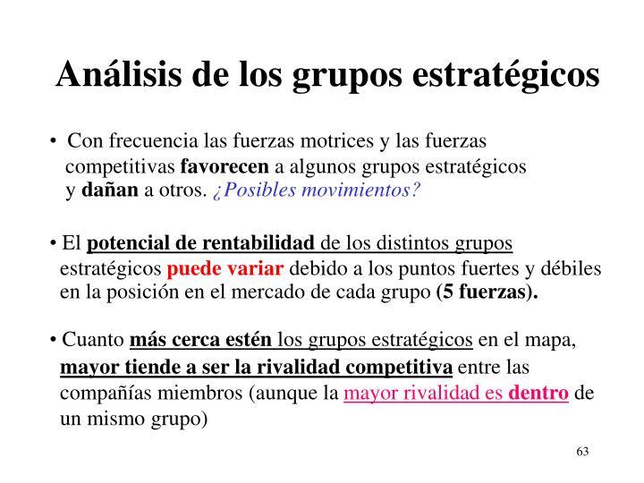 Análisis de los grupos estratégicos