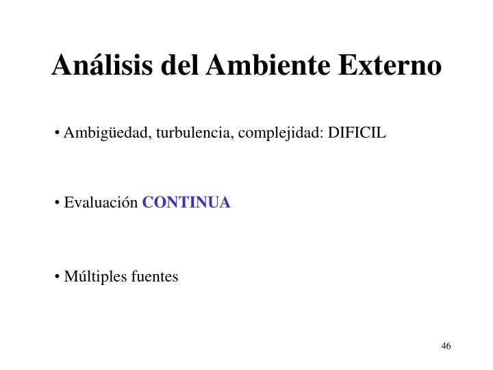 Análisis del Ambiente Externo