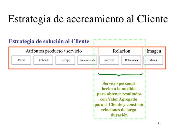 Estrategia de solución al Cliente