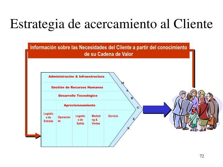 Administración & Infraestructura