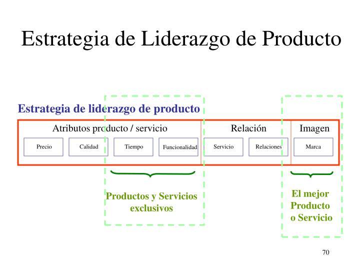 Estrategia de liderazgo de producto