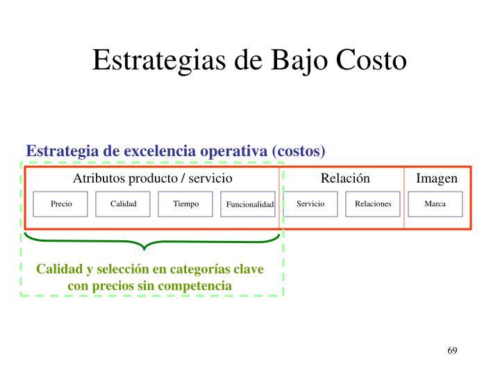 Estrategia de excelencia operativa (costos)