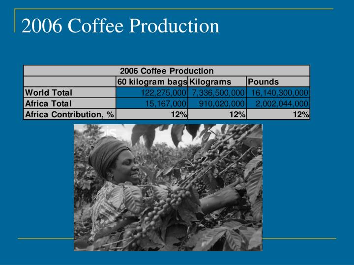 2006 Coffee Production