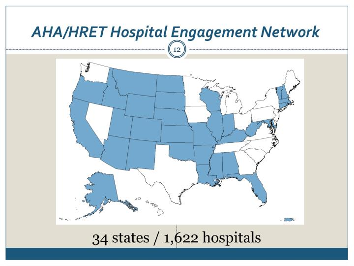 AHA/HRET Hospital Engagement Network