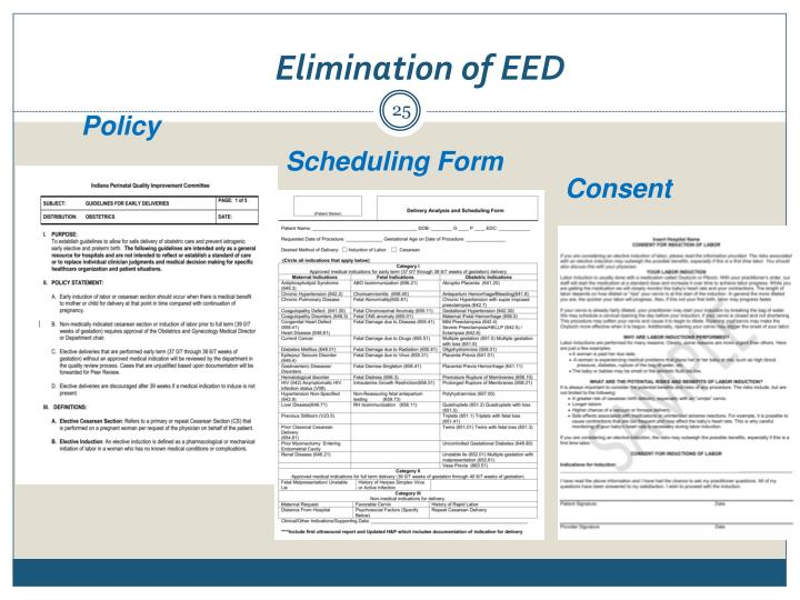 Elimination of EED