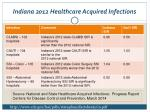 indiana 2012 healthcare acquired infections