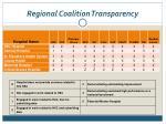 r egional coalition transparency