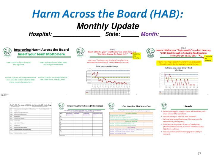 Harm Across the Board (HAB):