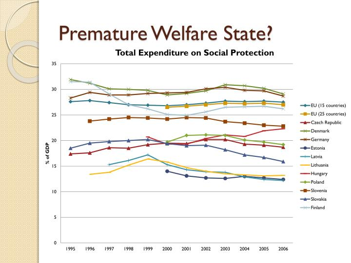Premature Welfare State?