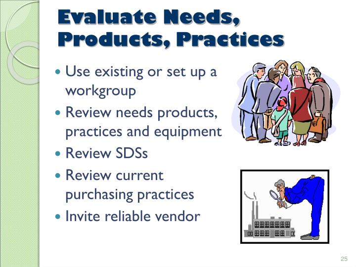 Evaluate Needs, Products, Practices
