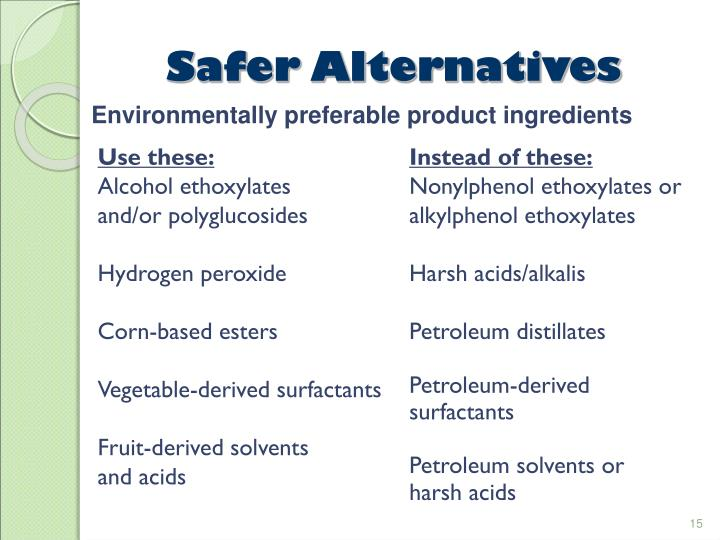 Safer Alternatives