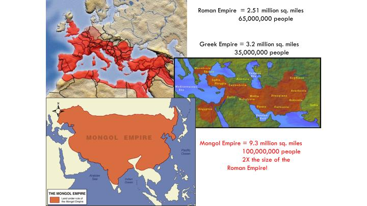 Roman Empire  = 2.51 million sq. miles