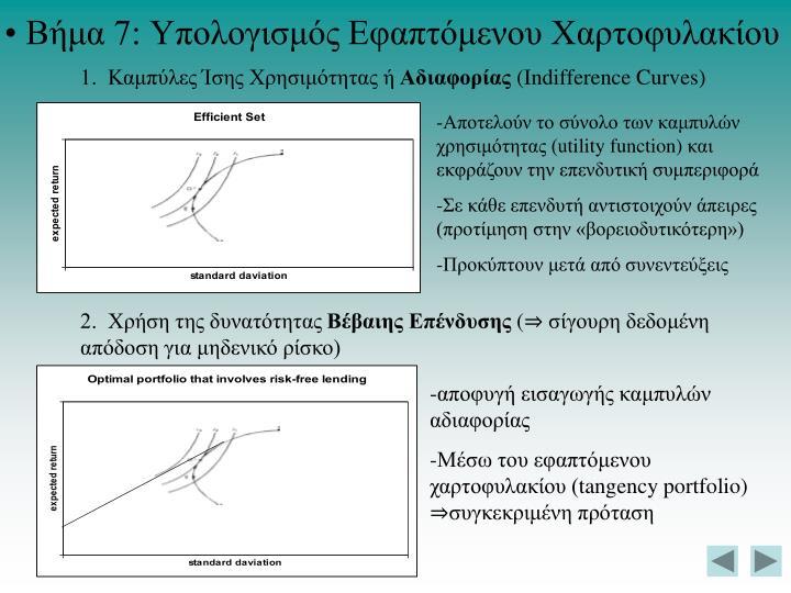 Βήμα 7: Υπολογισμός Εφαπτόμενου Χαρτοφυλακίου
