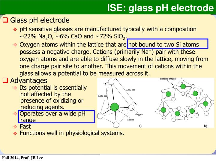 ISE: glass pH electrode