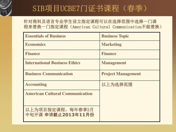 SIB项目UCBE7门证书课程(春季)