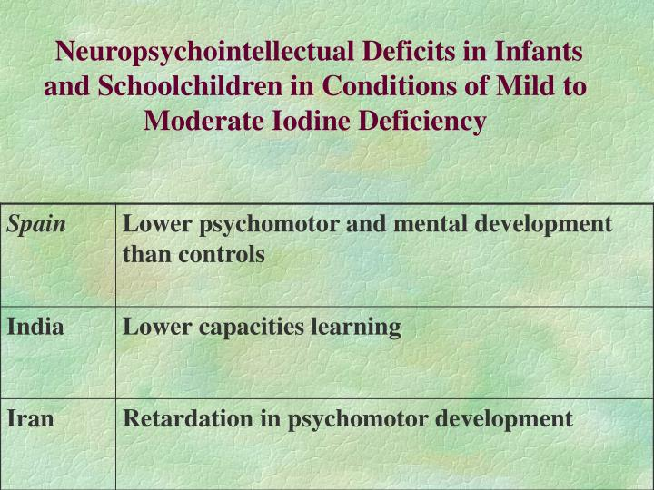 Neuropsychointellectual Deficits in Infants and Schoolchildren in Conditions of Mild to Moderate Iodine Deficiency
