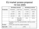 eu market access proposal 10 oct 2005