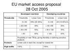 eu market access proposal 28 oct 2005