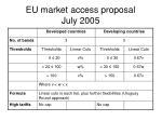 eu market access proposal july 2005