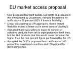 eu market access proposal