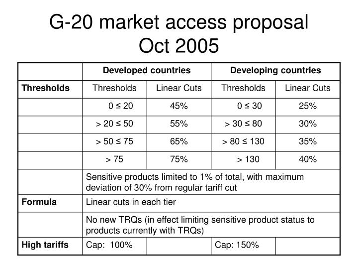 G-20 market access proposal