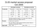 g 20 market access proposal oct 2005