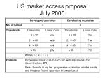 us market access proposal july 2005